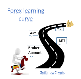 Forex learning curve