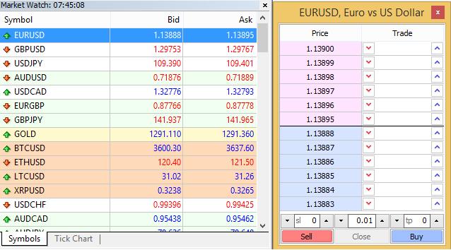 MT4 Depth of Market