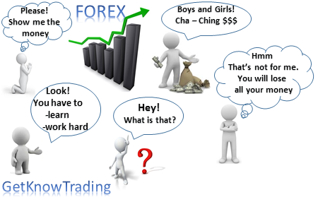 Forex Trading Thoughts