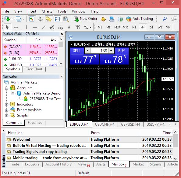 Metatrader 4 - Trading Platform