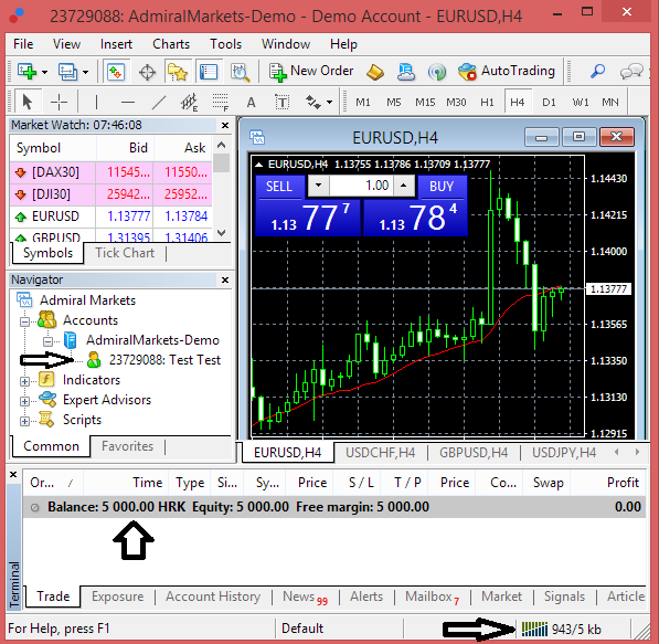 Metatrader 4 - Trading Platform Main Window