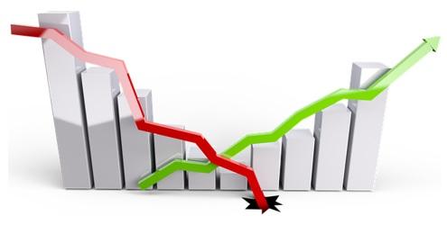 Forex-market-movement