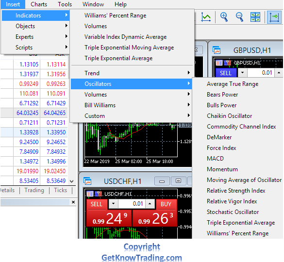Metatrader 4 - Main Menu Indicators