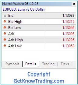 Metatrader 4  - Market Watch Details