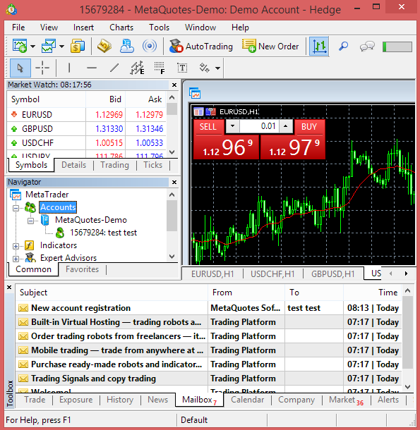 Metatrader 4 demo account - Mailbox sub window