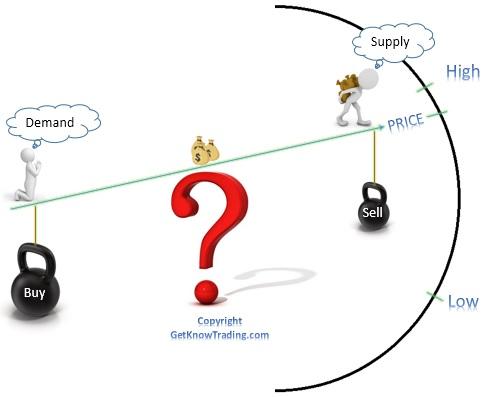 Supply_demand-new