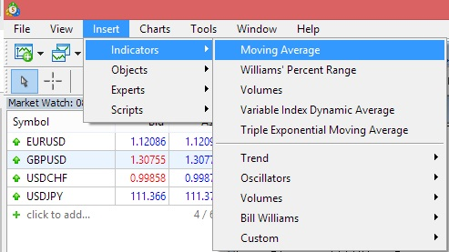 Setup Metatrader 4 Chart - Insert Indicator