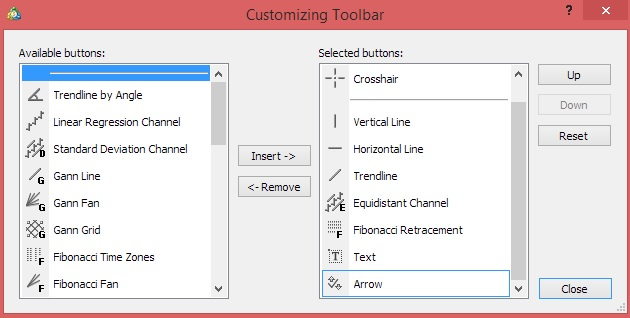 Metatrader Toolbar - Customize