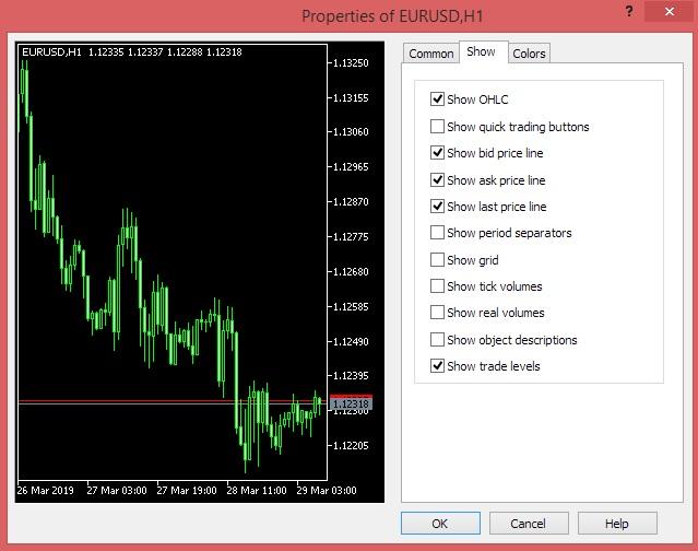 Setup Metatrader 4 Chart - Change Chart Appearance - Visual