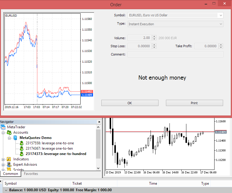 Forex Leverage - one-to-hundred_1