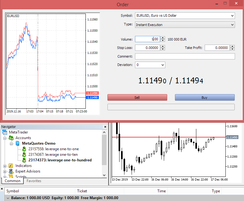 Forex Leverage - one-to-hundred_2
