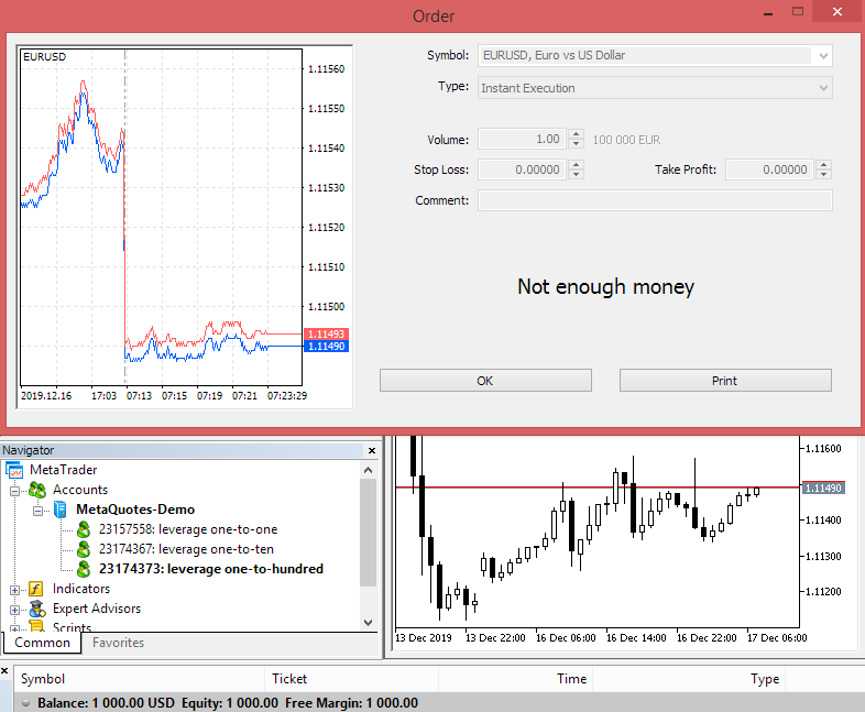 Forex Leverage - one-to-hundred_3