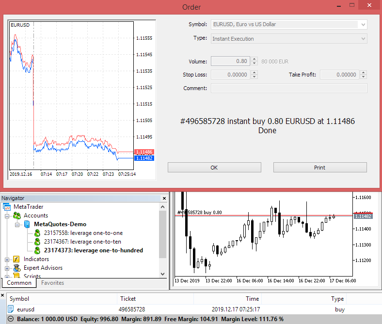 Forex Leverage - one-to-hundred_4