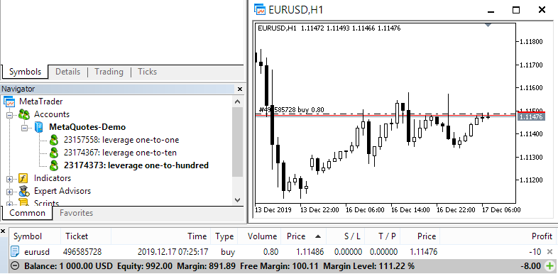 Forex Leverage - one-to-hundred_5