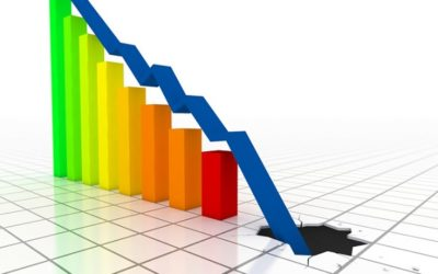 Why Forex Traders Fail? The Root Cause?
