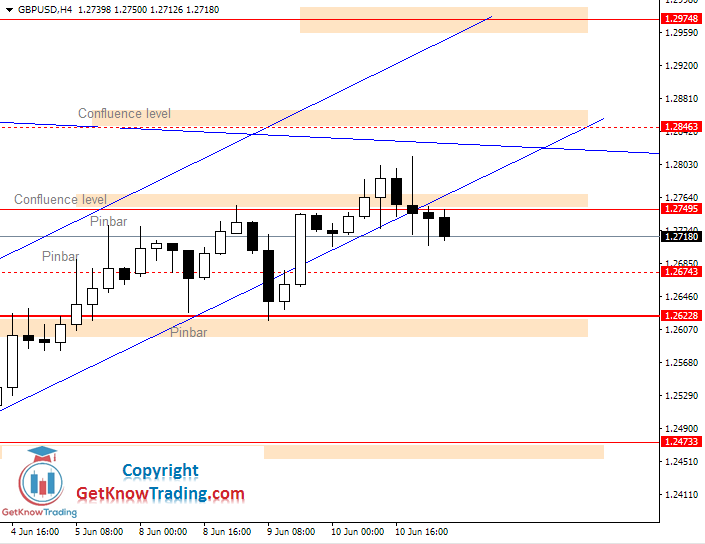 GBPUSD daily analysis_11062020