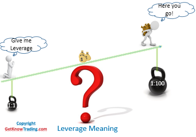 What Does Leverage Mean in Forex_cover image