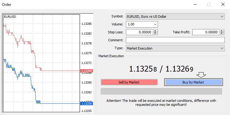 Buy in Forex_EURUSD Pair_2