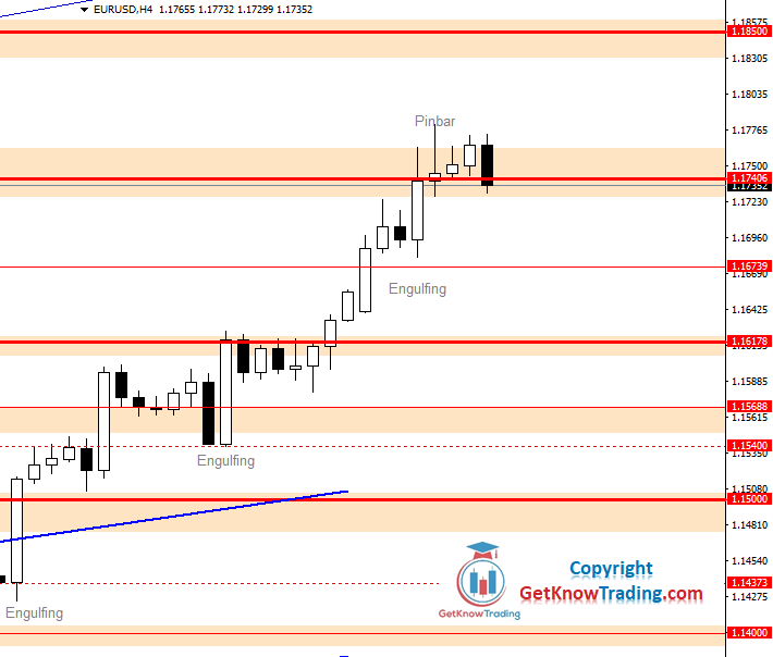EURUSD Daily Forecast 28_07_2020