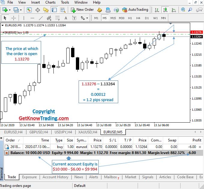 Negative buy in Forex_EURUSD Pair_4