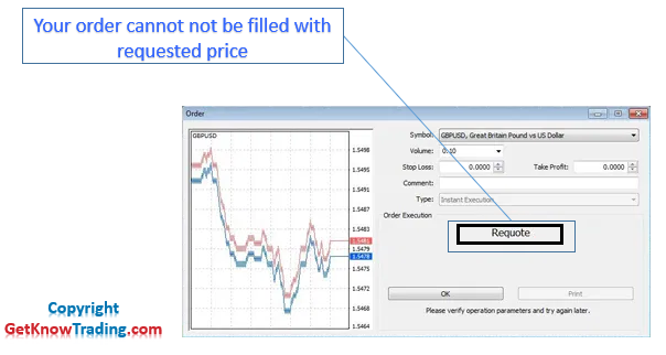 Requote in Forex