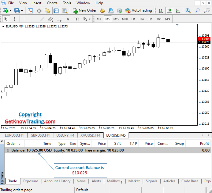 What is Sell in Forex_example EURUSD_10