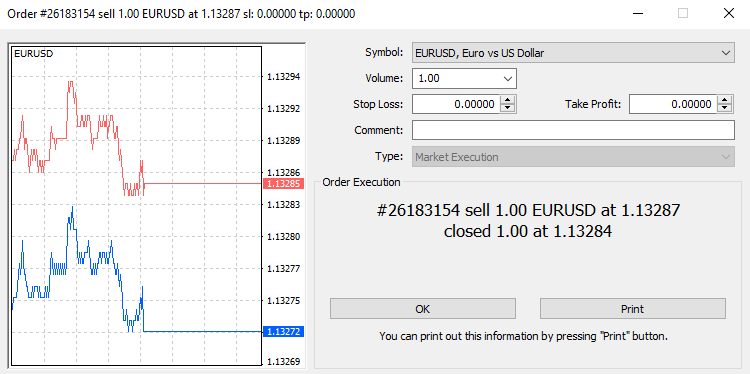 What is Sell in Forex_example EURUSD_9