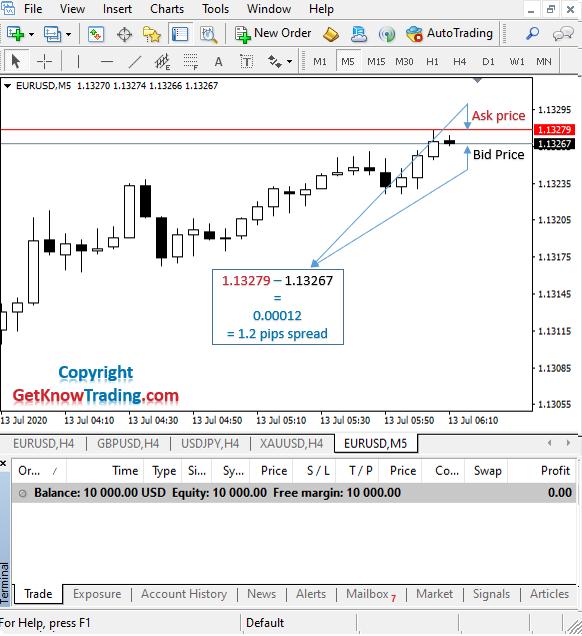 What is buy in Forex_EURUSD Pair