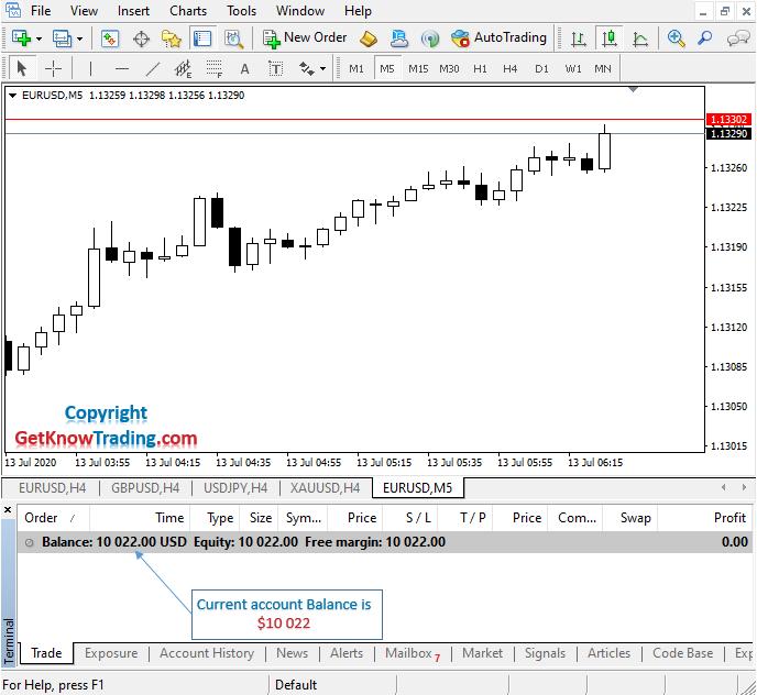 What is buy in Forex_EURUSD Pair_10