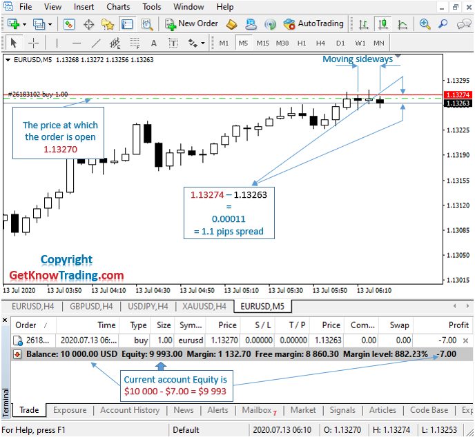 What is buy in Forex_EURUSD Pair_6