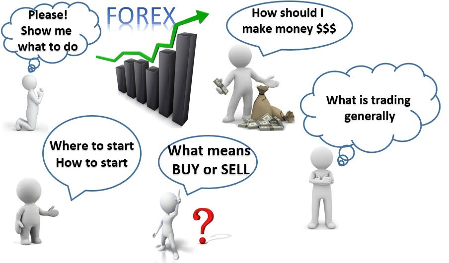Forex basics 2
